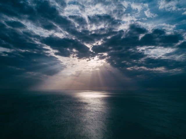 iman kepada hari akhir